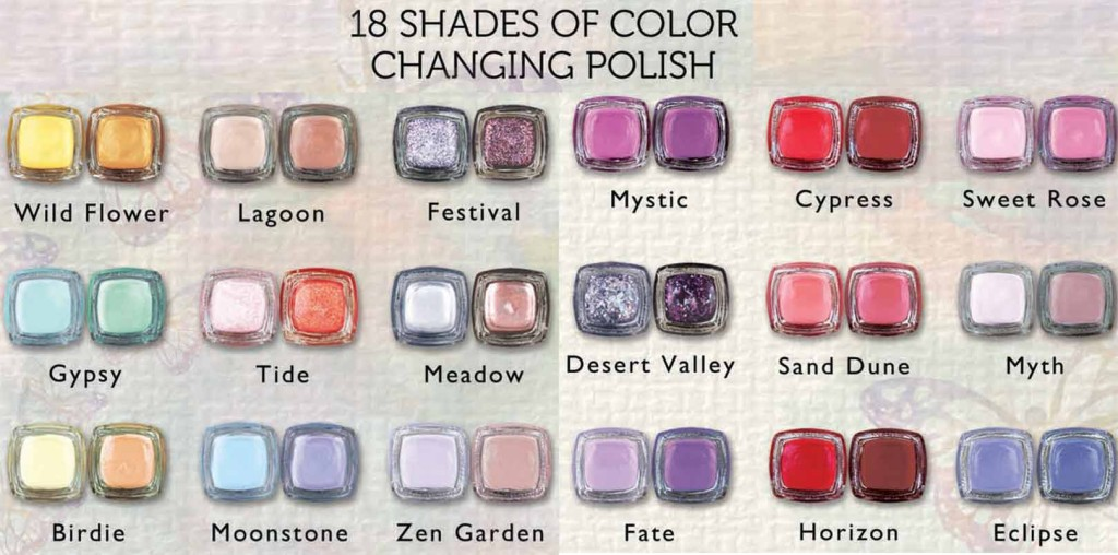 Ruby Wing UV color change nail polish | Solar Active